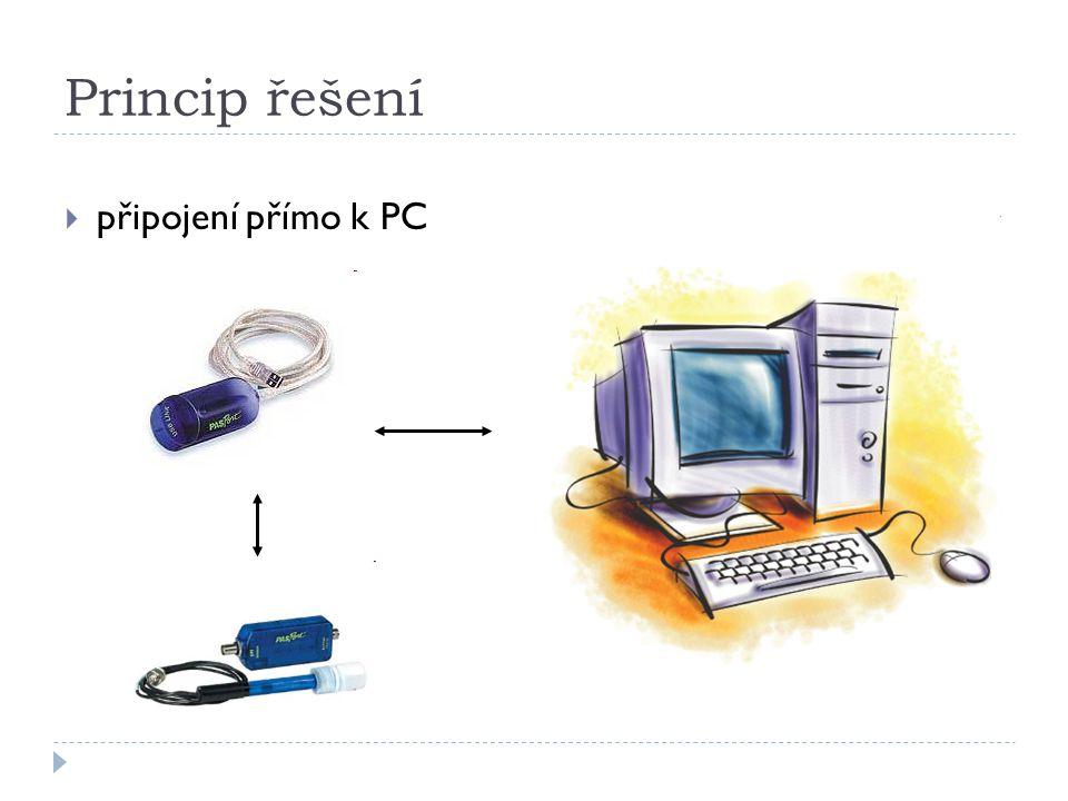 Princip řešení  připojení přímo k PC