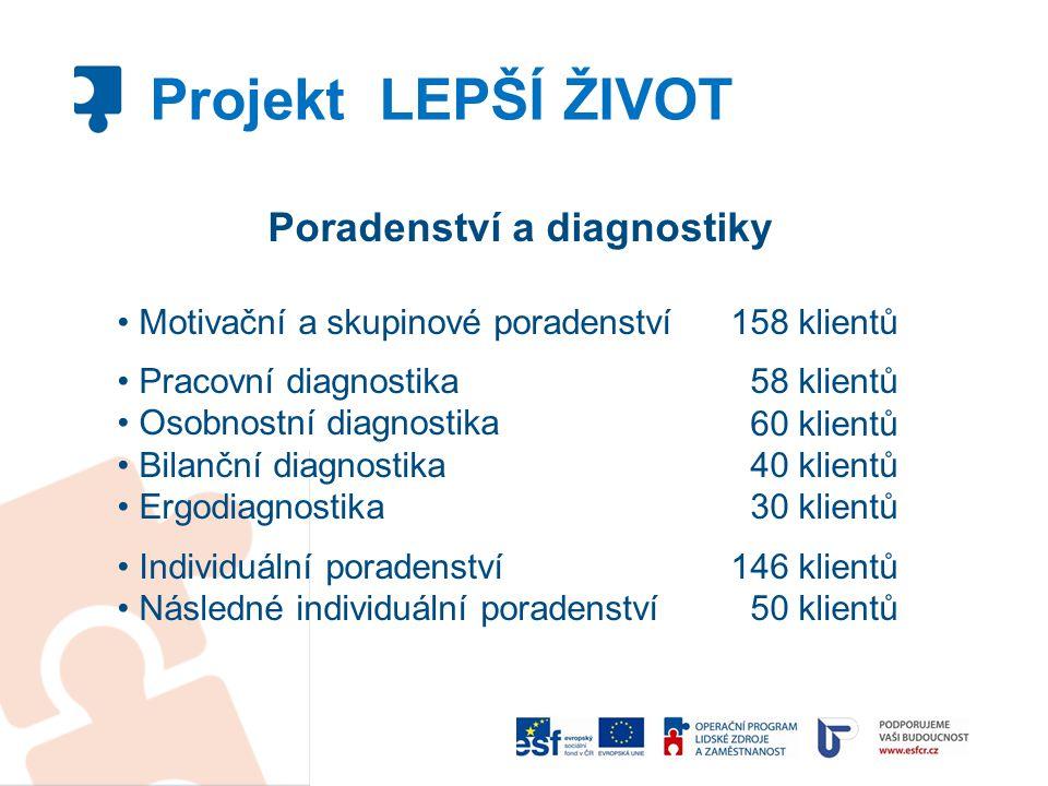 Poradenství a diagnostiky Motivační a skupinové poradenství Pracovní diagnostika Osobnostní diagnostika Bilanční diagnostika Ergodiagnostika Individuá
