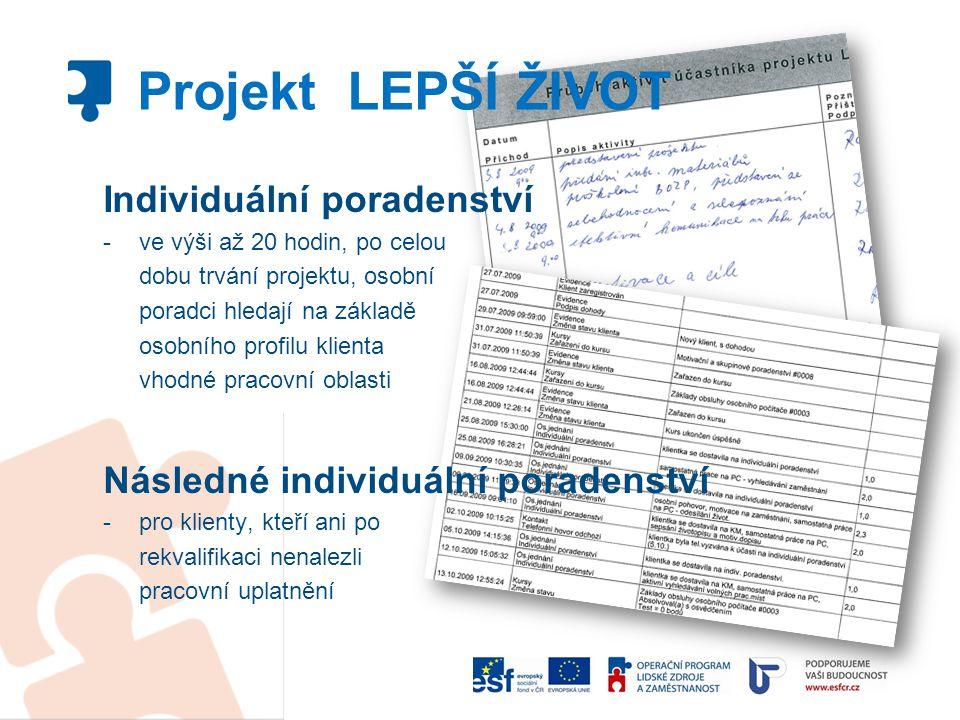 Individuální poradenství -ve výši až 20 hodin, po celou dobu trvání projektu, osobní poradci hledají na základě osobního profilu klienta vhodné pracov
