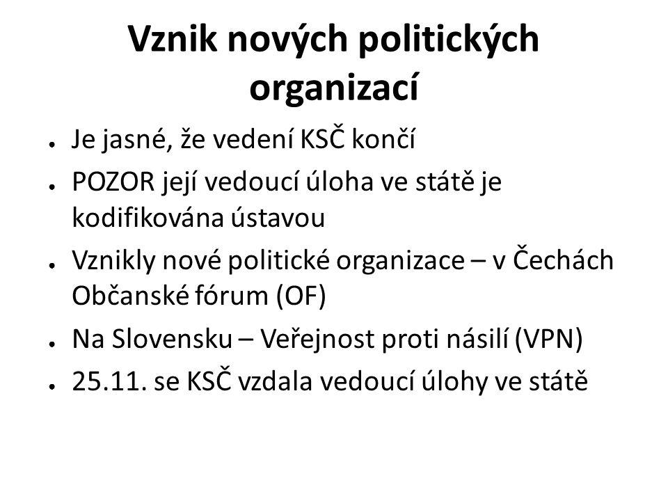 Vznik nových politických organizací ● Je jasné, že vedení KSČ končí ● POZOR její vedoucí úloha ve státě je kodifikována ústavou ● Vznikly nové politic
