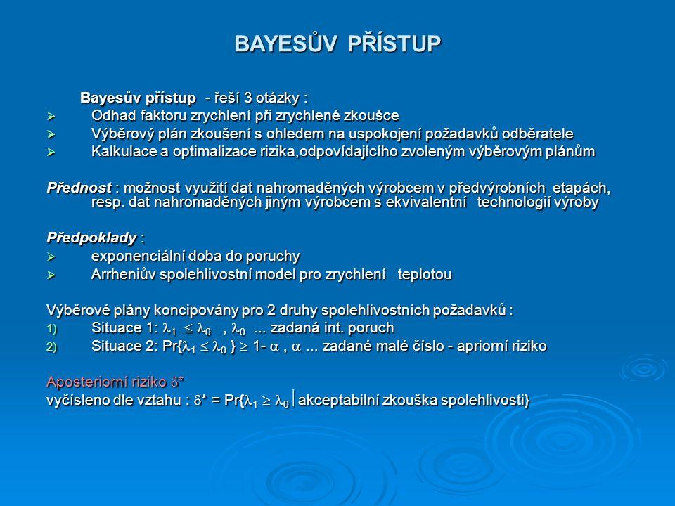 Bayesův přístup - řeší 3 otázky : Bayesův přístup - řeší 3 otázky :  Odhad faktoru zrychlení při zrychlené zkoušce  Výběrový plán zkoušení s ohledem