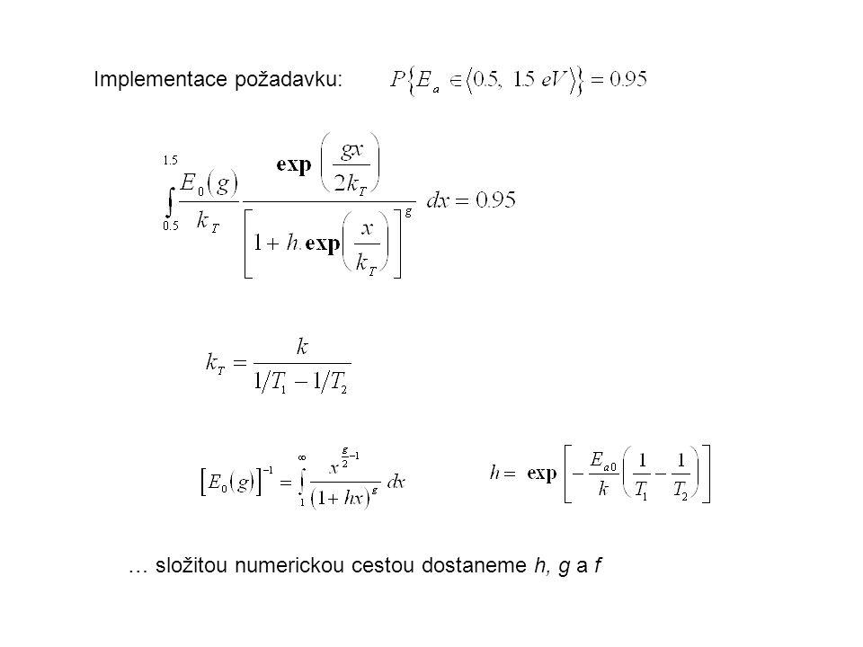 Implementace požadavku: … složitou numerickou cestou dostaneme h, g a f