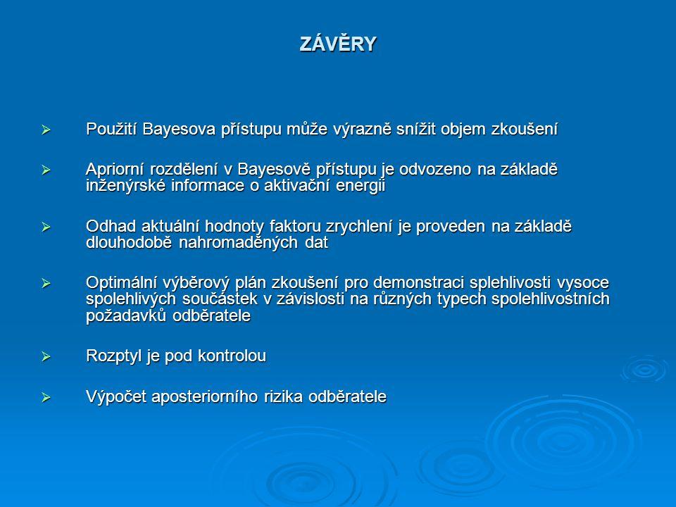 ZÁVĚRY  Použití Bayesova přístupu může výrazně snížit objem zkoušení  Apriorní rozdělení v Bayesově přístupu je odvozeno na základě inženýrské infor