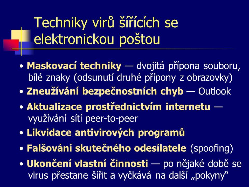 Techniky virů šířících se elektronickou poštou Maskovací techniky — dvojitá přípona souboru, bílé znaky (odsunutí druhé přípony z obrazovky) Zneužíván