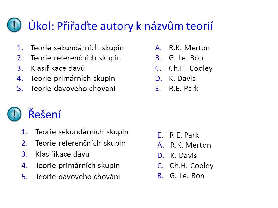 Úkol: Přiřaďte autory k názvům teorií 1.Teorie sekundárních skupin 2.Teorie referenčních skupin 3.Klasifikace davů 4.Teorie primárních skupin 5.Teorie