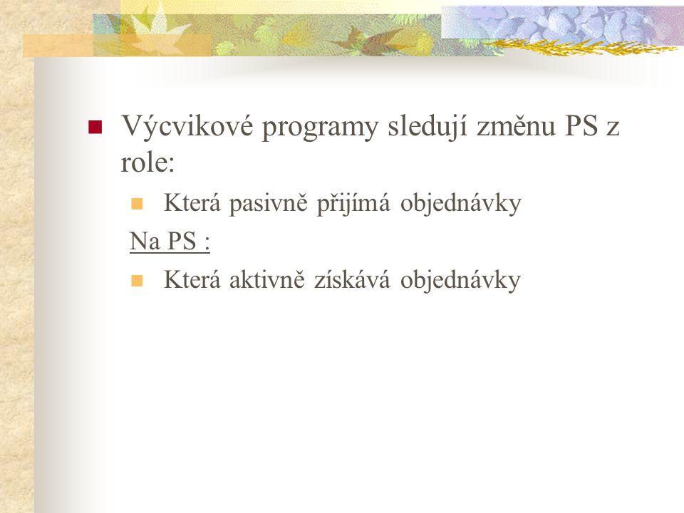 Výcvikové programy sledují změnu PS z role: Která pasivně přijímá objednávky Na PS : Která aktivně získává objednávky