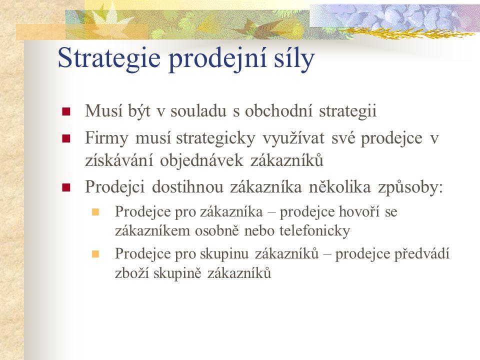 Strategie prodejní síly Musí být v souladu s obchodní strategii Firmy musí strategicky využívat své prodejce v získávání objednávek zákazníků Prodejci