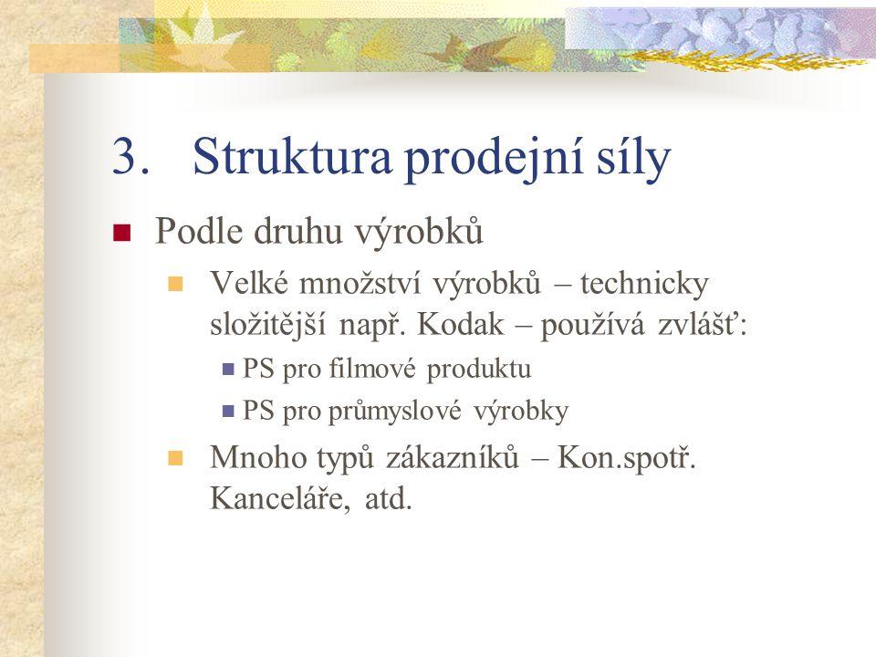 3.Struktura prodejní síly Podle druhu výrobků Velké množství výrobků – technicky složitější např. Kodak – používá zvlášť: PS pro filmové produktu PS p