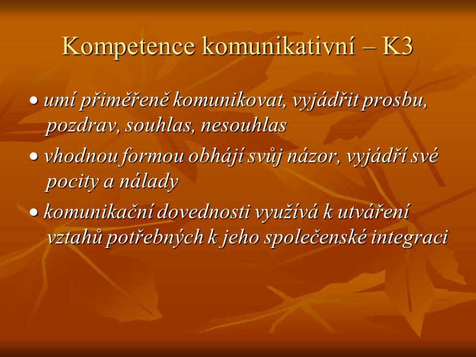 Kompetence komunikativní – K3  umí přiměřeně komunikovat, vyjádřit prosbu, pozdrav, souhlas, nesouhlas  vhodnou formou obhájí svůj názor, vyjádří své pocity a nálady  komunikační dovednosti využívá k utváření vztahů potřebných k jeho společenské integraci