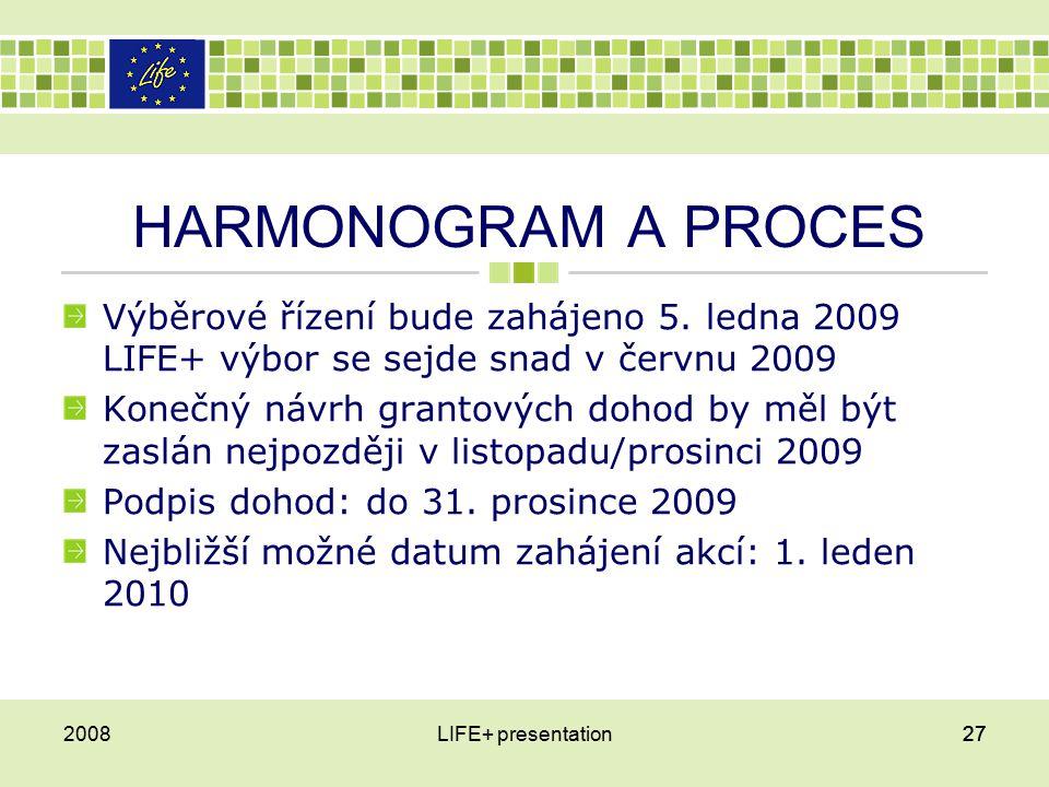 HARMONOGRAM A PROCES Výběrové řízení bude zahájeno 5.