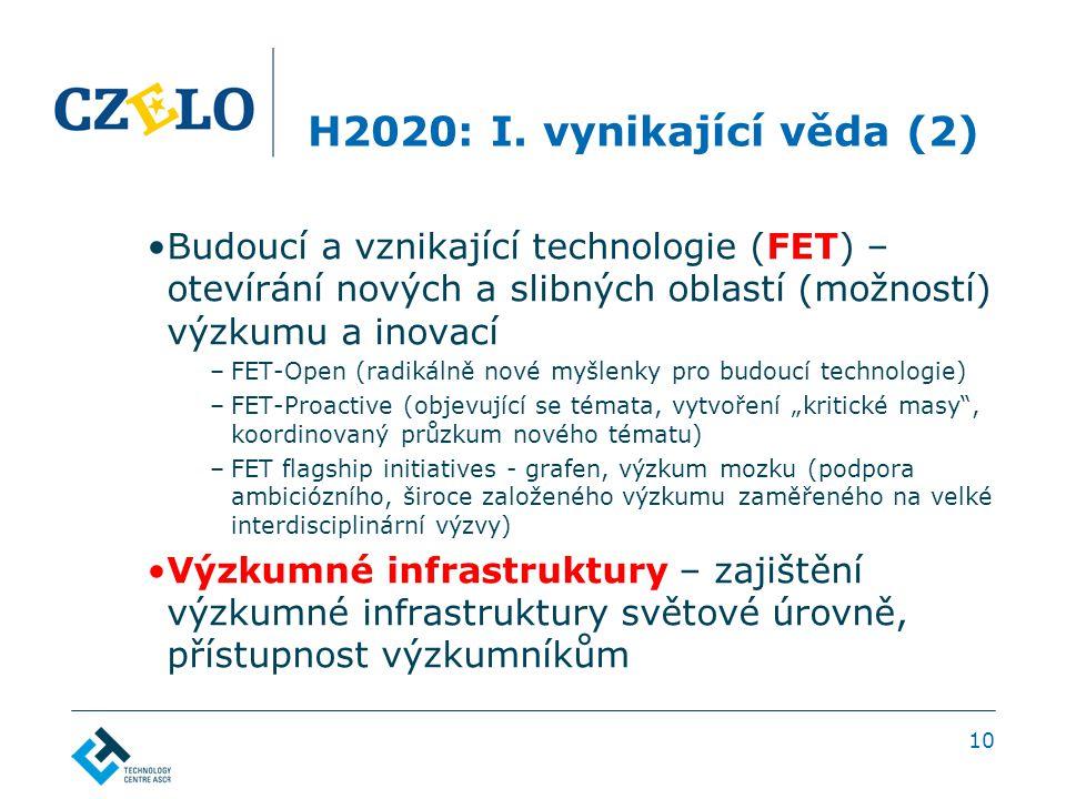 H2020: I. vynikající věda (2) Budoucí a vznikající technologie (FET) – otevírání nových a slibných oblastí (možností) výzkumu a inovací –FET-Open (rad