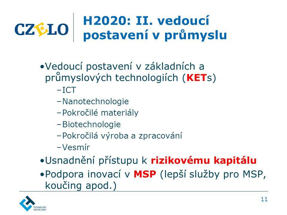H2020: II. vedoucí postavení v průmyslu Vedoucí postavení v základních a průmyslových technologiích (KETs) –ICT –Nanotechnologie –Pokročilé materiály