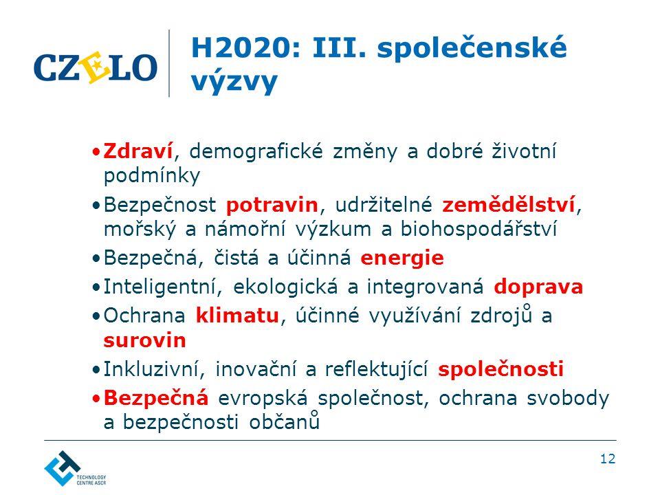 H2020: III. společenské výzvy Zdraví, demografické změny a dobré životní podmínky Bezpečnost potravin, udržitelné zemědělství, mořský a námořní výzkum