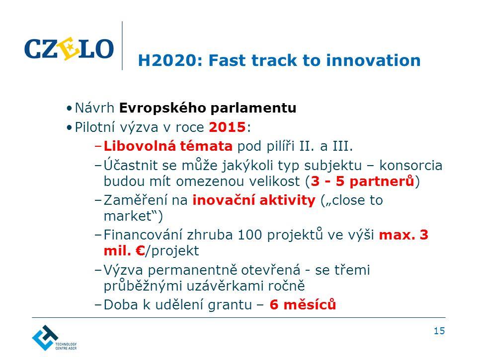 H2020: Fast track to innovation Návrh Evropského parlamentu Pilotní výzva v roce 2015: –Libovolná témata pod pilíři II.