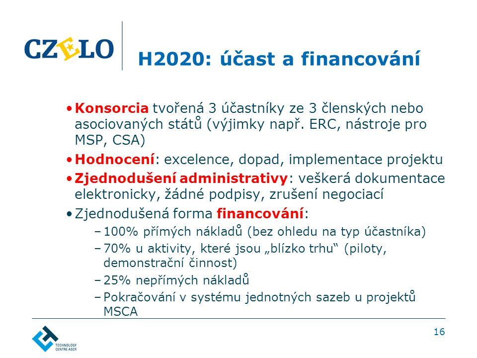 H2020: účast a financování Konsorcia tvořená 3 účastníky ze 3 členských nebo asociovaných států (výjimky např. ERC, nástroje pro MSP, CSA) Hodnocení: