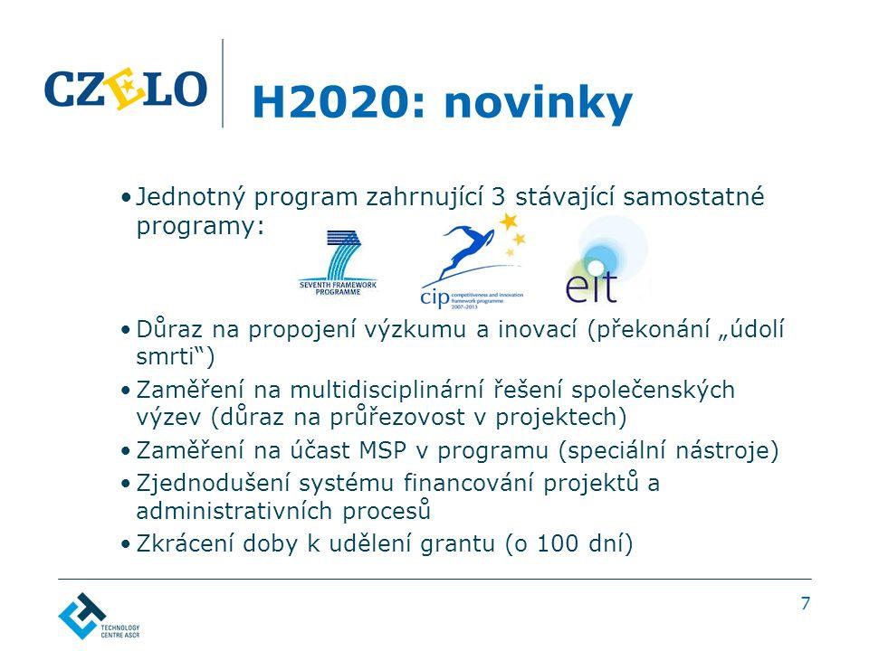 """H2020: novinky Jednotný program zahrnující 3 stávající samostatné programy: Důraz na propojení výzkumu a inovací (překonání """"údolí smrti ) Zaměření na multidisciplinární řešení společenských výzev (důraz na průřezovost v projektech) Zaměření na účast MSP v programu (speciální nástroje) Zjednodušení systému financování projektů a administrativních procesů Zkrácení doby k udělení grantu (o 100 dní) 7"""