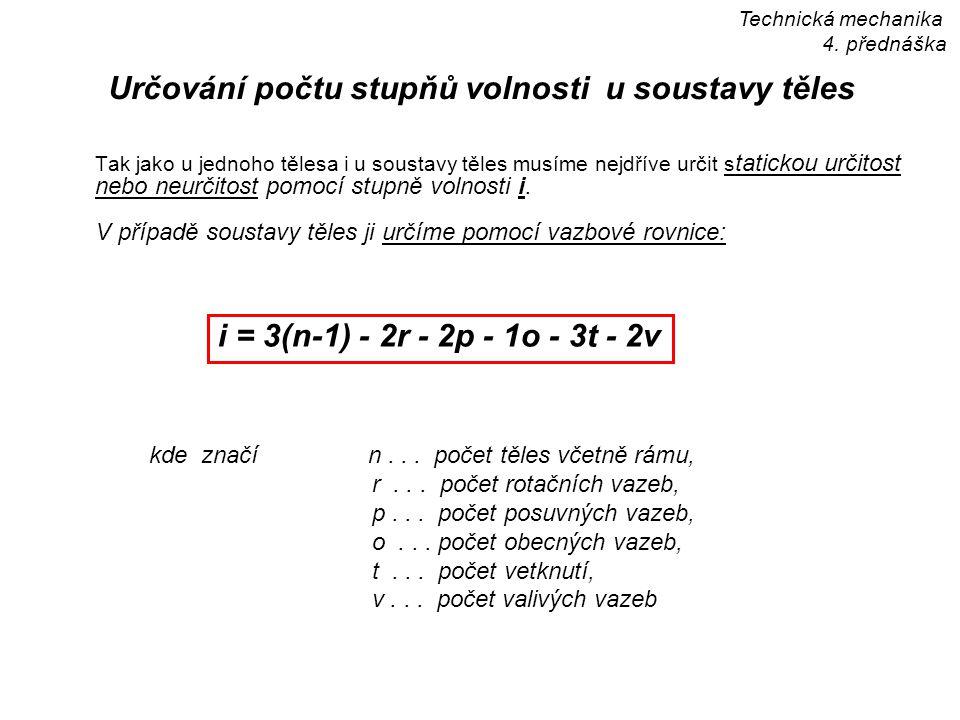 Stačí tedy sestavit tři rovnice rovnováhy o třech neznámých R Ax, R Ay a R B.