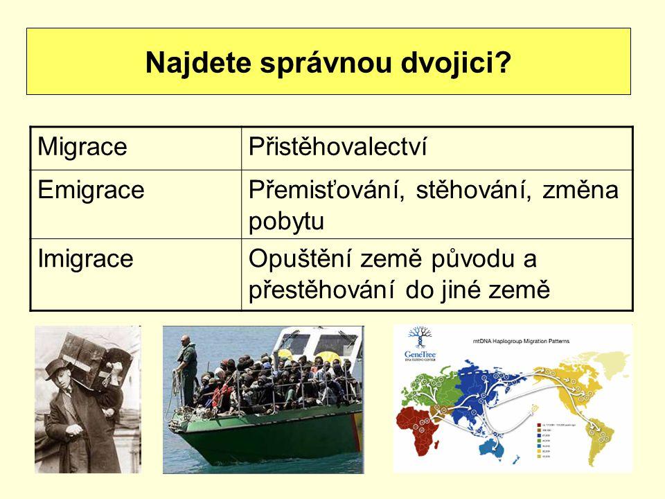 Najdete správnou dvojici? MigracePřistěhovalectví EmigracePřemisťování, stěhování, změna pobytu ImigraceOpuštění země původu a přestěhování do jiné ze