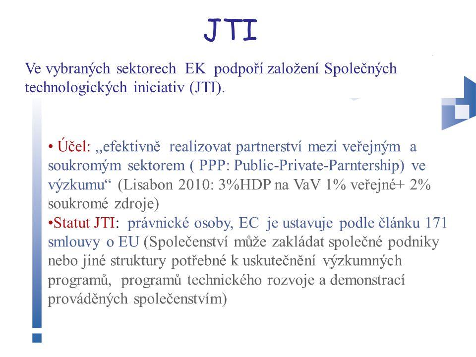 """JTI Ve vybraných sektorech EK podpoří založení Společných technologických iniciativ (JTI). Účel: """"efektivně realizovat partnerství mezi veřejným a sou"""