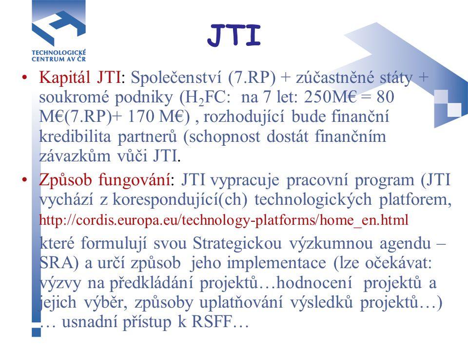 JTI Kapitál JTI: Společenství (7.RP) + zúčastněné státy + soukromé podniky (H 2 FC: na 7 let: 250M€ = 80 M€(7.RP)+ 170 M€), rozhodující bude finanční kredibilita partnerů (schopnost dostát finančním závazkům vůči JTI.