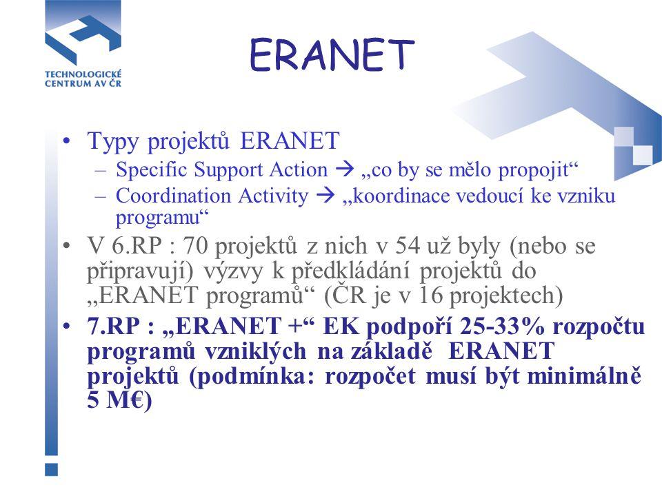 """ERANET Typy projektů ERANET –Specific Support Action  """"co by se mělo propojit"""" –Coordination Activity  """"koordinace vedoucí ke vzniku programu"""" V 6.R"""