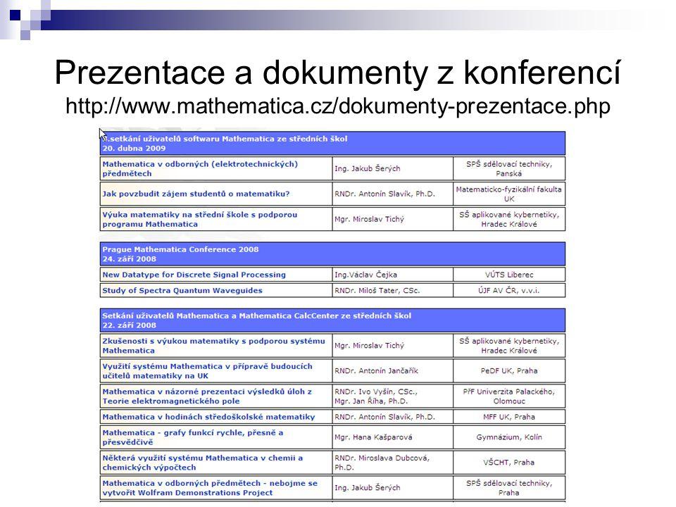 Prezentace a dokumenty z konferencí http://www.mathematica.cz/dokumenty-prezentace.php
