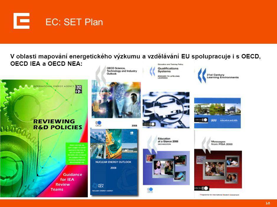 18 EC: SET Plan V oblasti mapování energetického výzkumu a vzdělávání EU spolupracuje i s OECD, OECD IEA a OECD NEA: