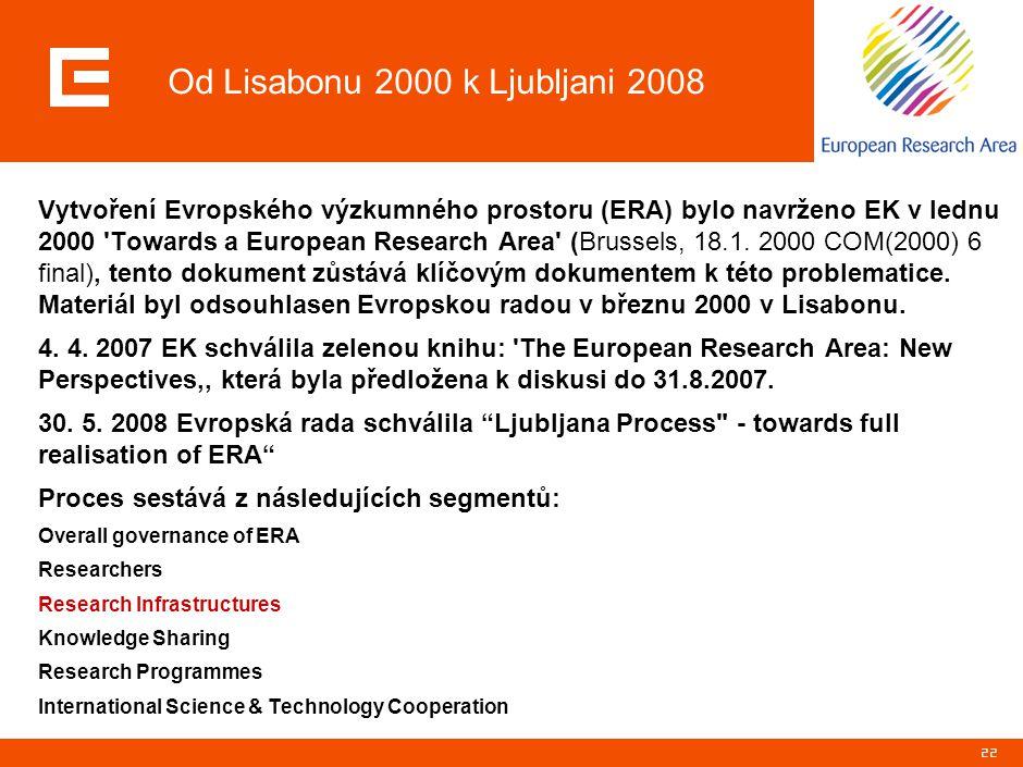22 Vytvoření Evropského výzkumného prostoru (ERA) bylo navrženo EK v lednu 2000 'Towards a European Research Area' (Brussels, 18.1. 2000 COM(2000) 6 f
