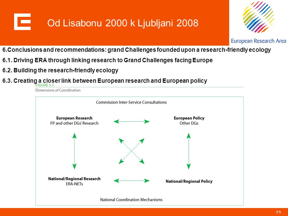 25 6.Conclusions and recommendations: grand Challenges founded upon a research-friendly ecology 6.1. Driving ERA through linking research to Grand Cha