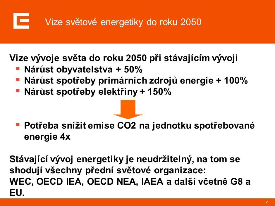 2 Vize vývoje světa do roku 2050 při stávajícím vývoji  Nárůst obyvatelstva + 50%  Nárůst spotřeby primárních zdrojů energie + 100%  Nárůst spotřeby elektřiny + 150%  Potřeba snížit emise CO2 na jednotku spotřebované energie 4x Stávající vývoj energetiky je neudržitelný, na tom se shodují všechny přední světové organizace: WEC, OECD IEA, OECD NEA, IAEA a další včetně G8 a EU.
