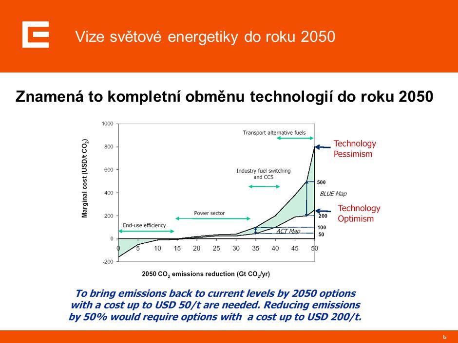 6 Znamená to kompletní obměnu technologií do roku 2050 Vize světové energetiky do roku 2050