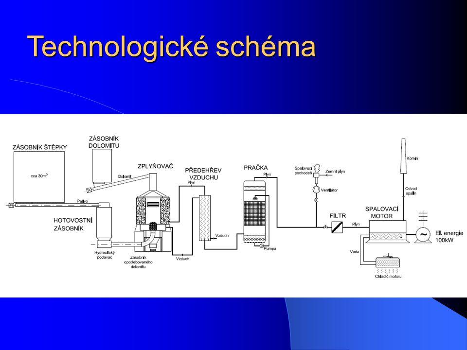 Technologické schéma