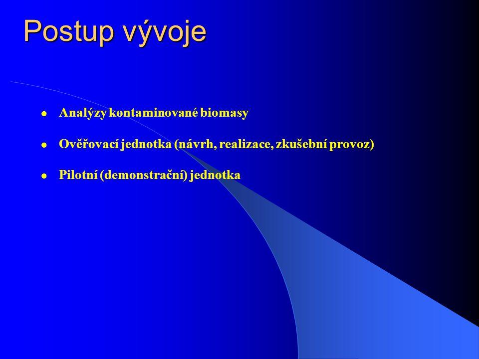 Postup vývoje Analýzy kontaminované biomasy Ověřovací jednotka (návrh, realizace, zkušební provoz) Pilotní (demonstrační) jednotka