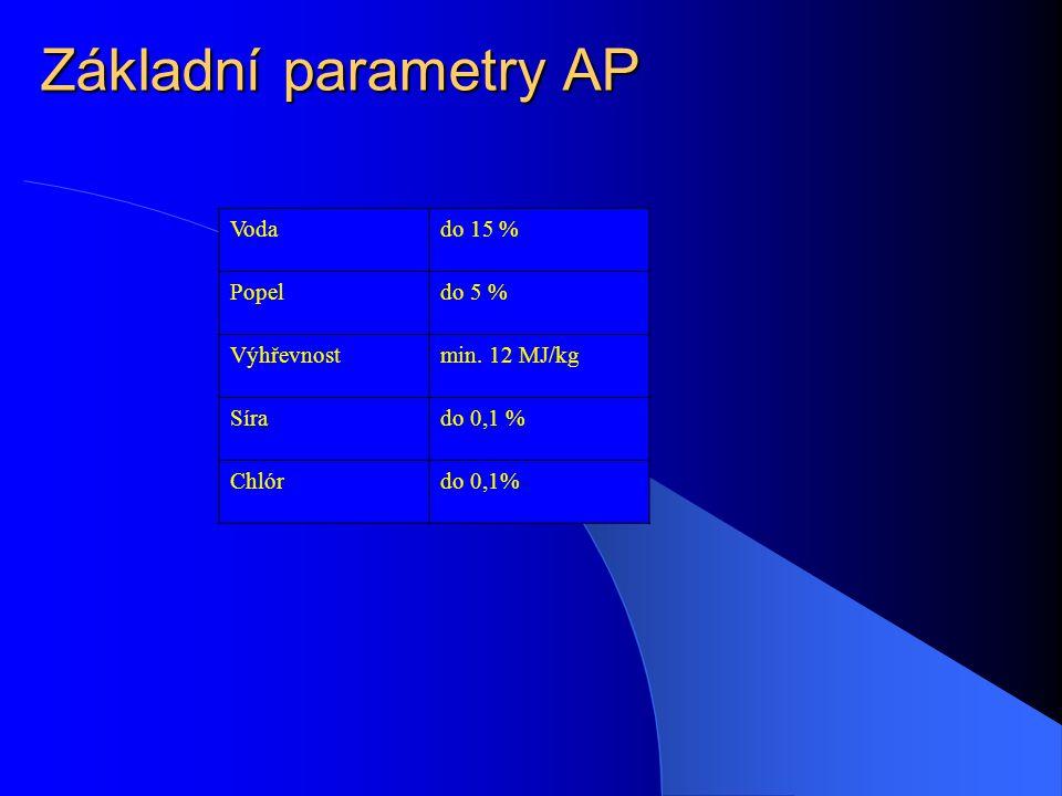 Základní parametry AP Vodado 15 % Popeldo 5 % Výhřevnostmin. 12 MJ/kg Sírado 0,1 % Chlórdo 0,1%