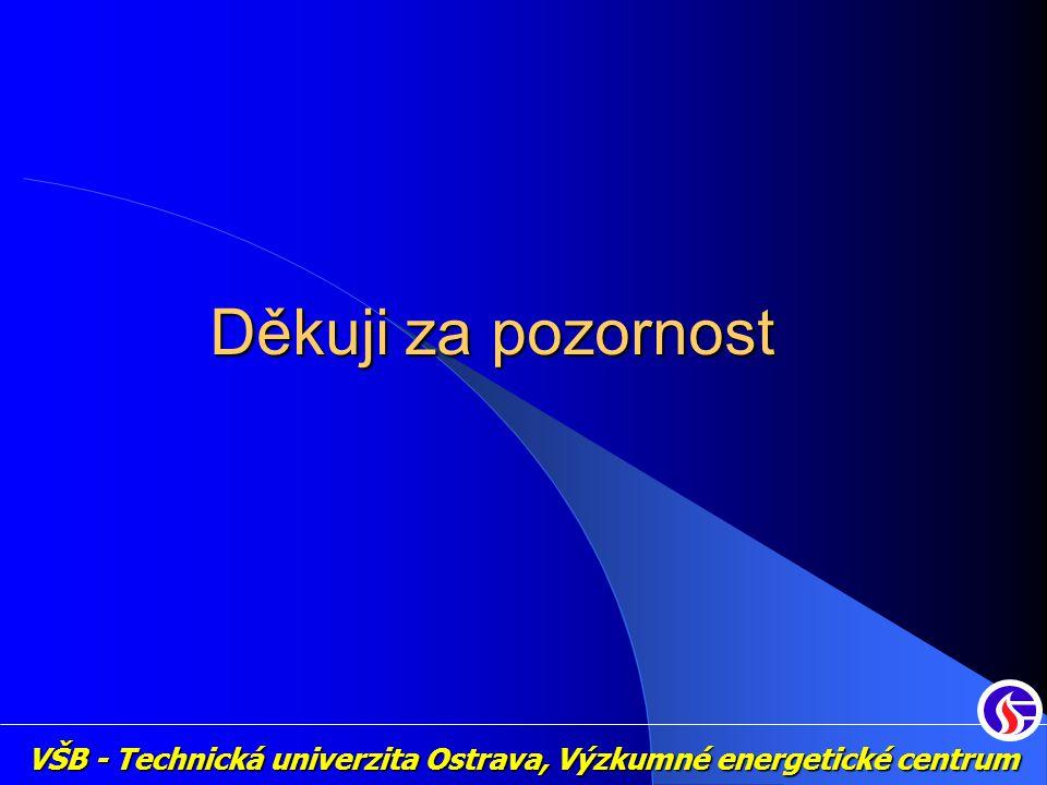 VŠB - Technická univerzita Ostrava, Výzkumné energetické centrum Děkuji za pozornost