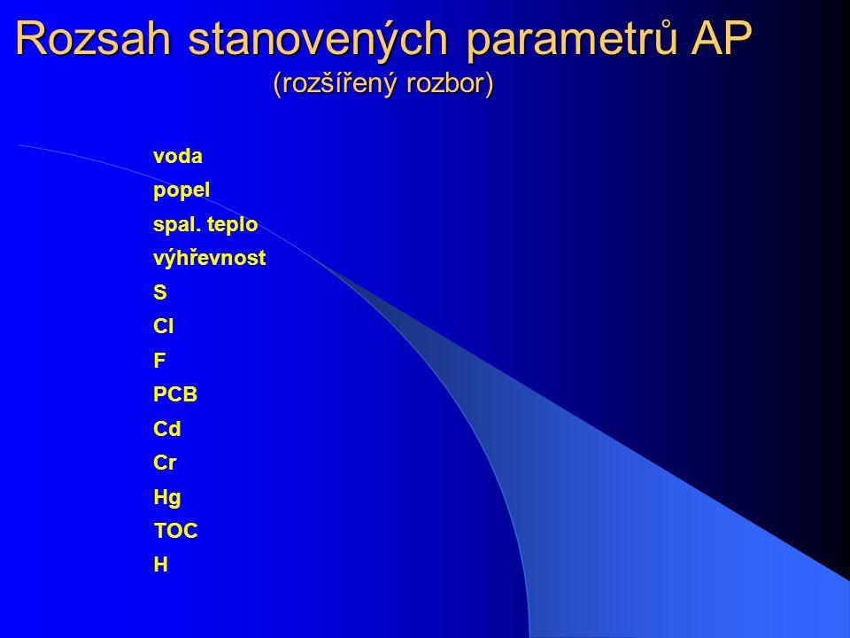 Rozsah stanovených parametrů AP (rozšířený rozbor) voda popel spal. teplo výhřevnost S Cl F PCB Cd Cr Hg TOC H