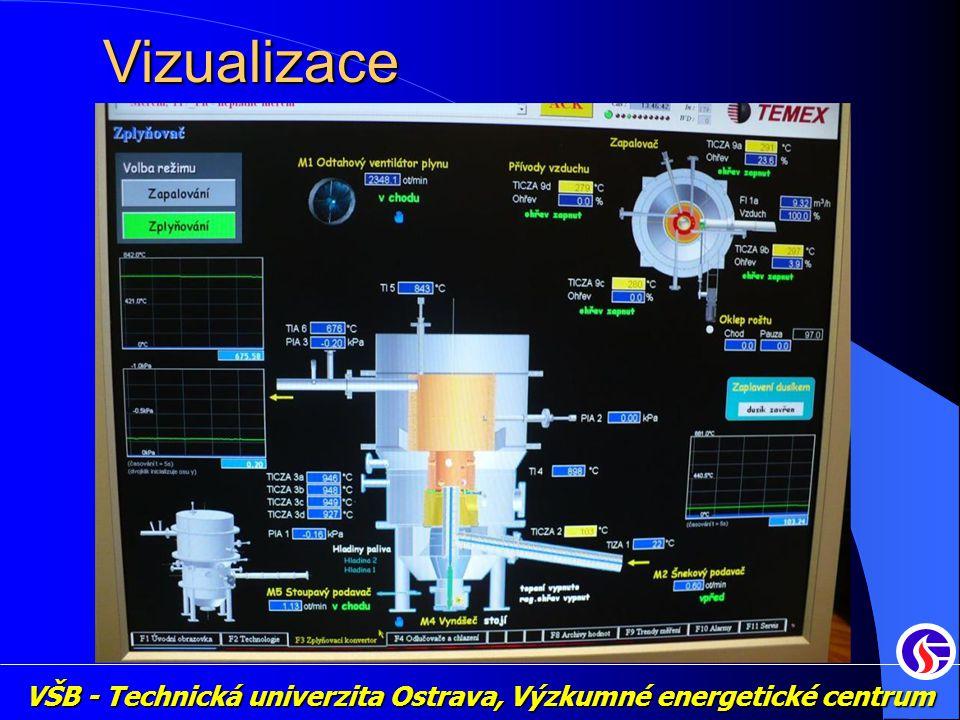 VŠB - Technická univerzita Ostrava, Výzkumné energetické centrum Vizualizace
