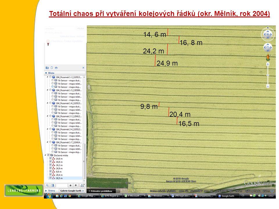 Totální chaos při vytváření kolejových řádků (okr. Mělník, rok 2004) 14, 6 m 16, 8 m 24,2 m 24,9 m 9,8 m 20,4 m 16,5 m