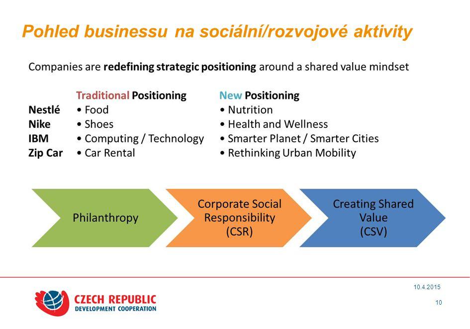 10 10.4.2015 Pohled businessu na sociální/rozvojové aktivity