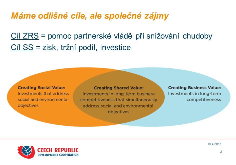 2 10.4.2015 Máme odlišné cíle, ale společné zájmy Cíl ZRS = pomoc partnerské vládě při snižování chudoby Cíl SS = zisk, tržní podíl, investice