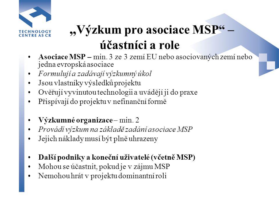 """"""" Výzkum pro asociace MSP – účastníci a role Asociace MSP – min."""