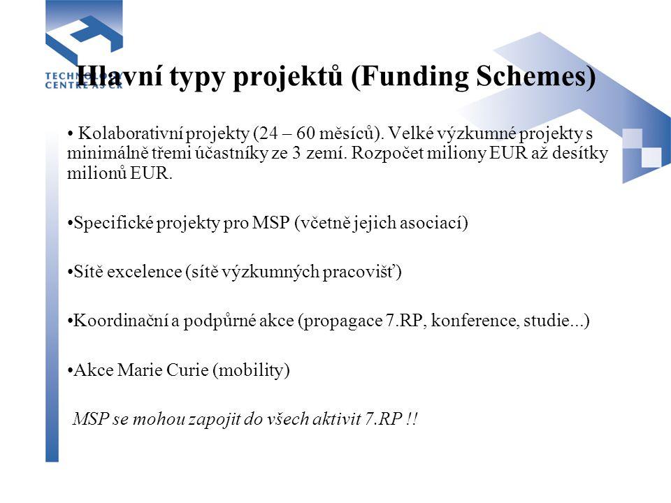 Hlavní typy projektů (Funding Schemes) Kolaborativní projekty (24 – 60 měsíců).