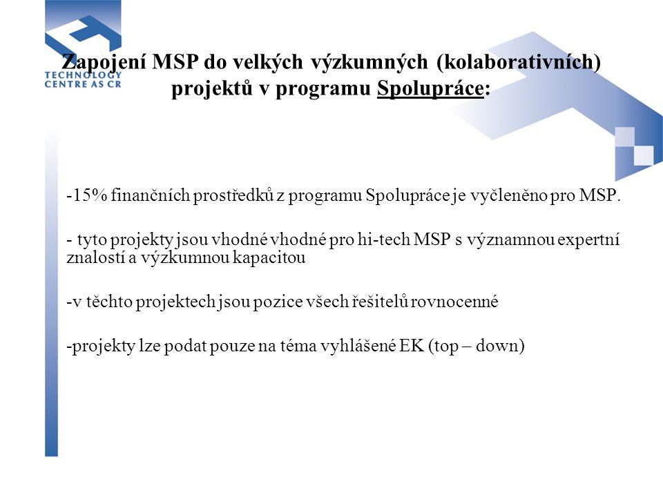 Zapojení MSP do velkých výzkumných (kolaborativních) projektů v programu Spolupráce: -15% finančních prostředků z programu Spolupráce je vyčleněno pro MSP.