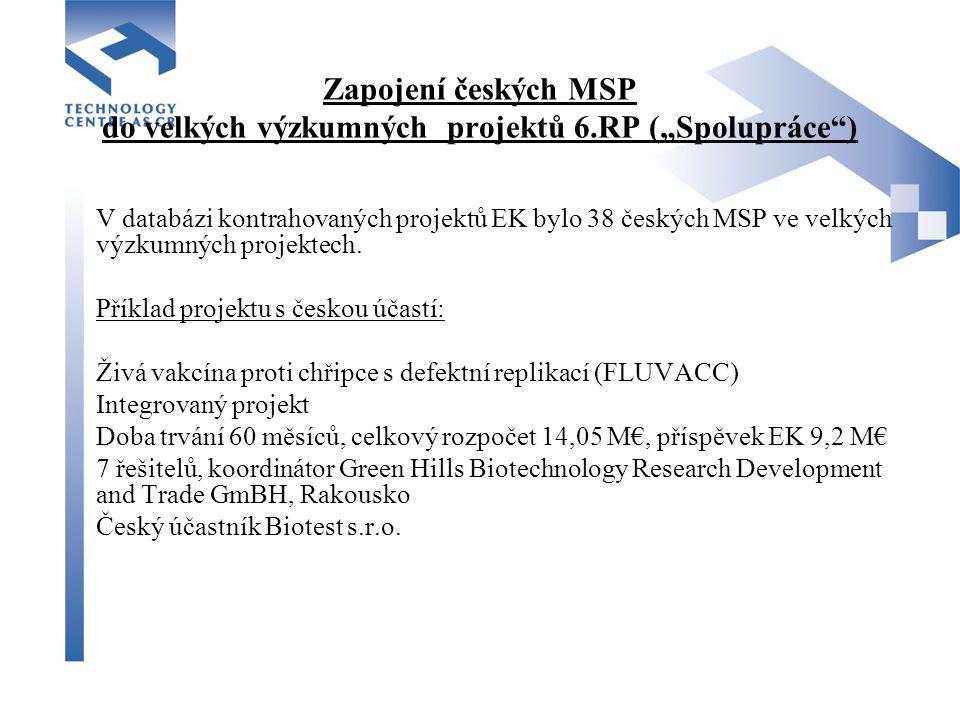 """Zapojení českých MSP do velkých výzkumných projektů 6.RP (""""Spolupráce ) V databázi kontrahovaných projektů EK bylo 38 českých MSP ve velkých výzkumných projektech."""