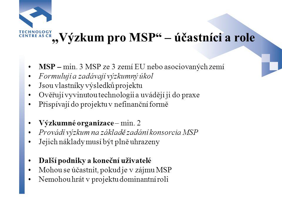 """"""" Výzkum pro MSP – účastníci a role MSP – min."""
