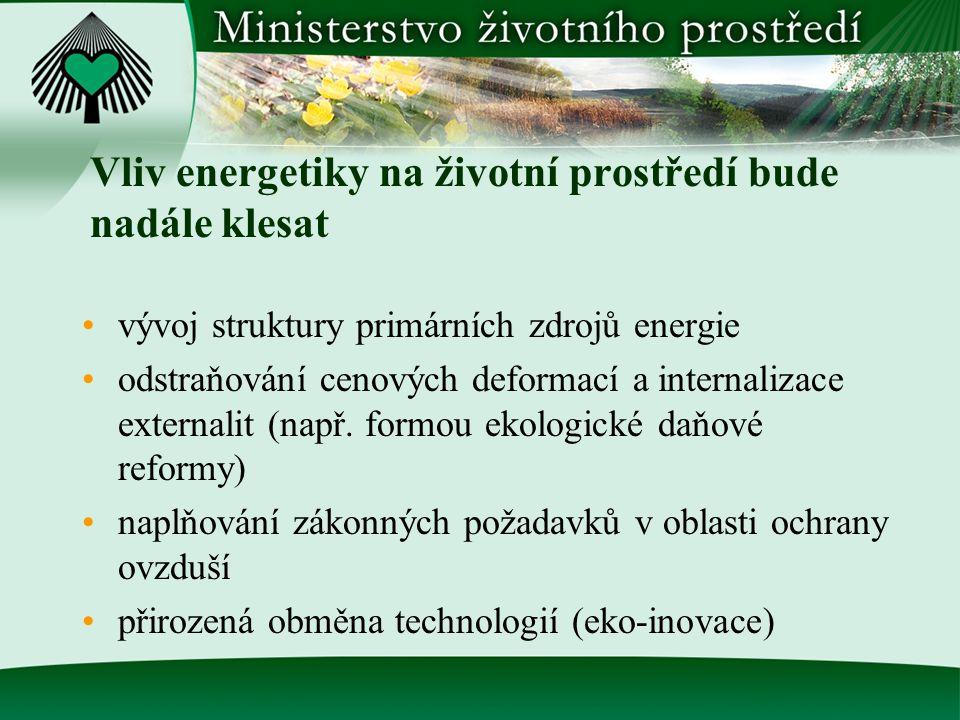 Vliv energetiky na životní prostředí bude nadále klesat vývoj struktury primárních zdrojů energie odstraňování cenových deformací a internalizace externalit (např.