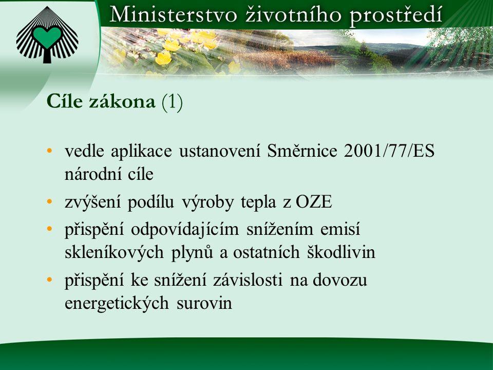 Cíle zákona (1) vedle aplikace ustanovení Směrnice 2001/77/ES národní cíle zvýšení podílu výroby tepla z OZE přispění odpovídajícím snížením emisí skl