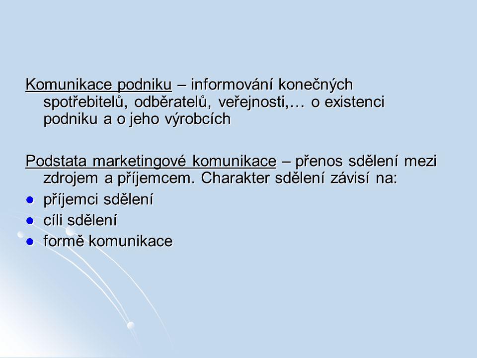 Komunikace podniku – informování konečných spotřebitelů, odběratelů, veřejnosti,… o existenci podniku a o jeho výrobcích Podstata marketingové komunik