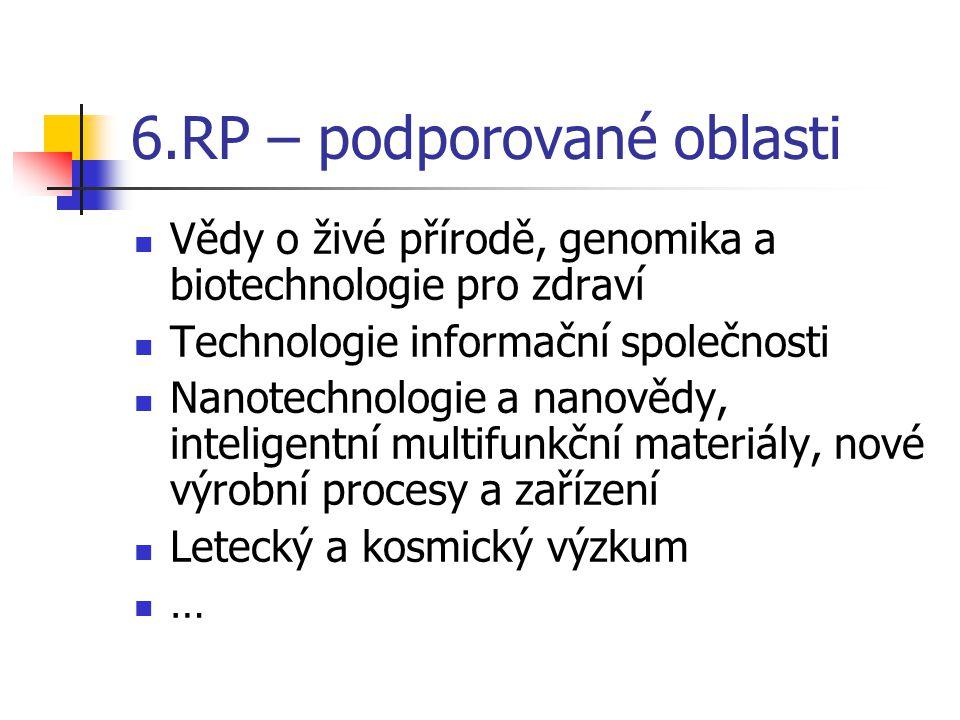 6.RP – podporované oblasti Vědy o živé přírodě, genomika a biotechnologie pro zdraví Technologie informační společnosti Nanotechnologie a nanovědy, in