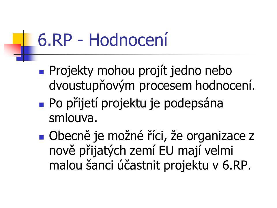 6.RP - Hodnocení Projekty mohou projít jedno nebo dvoustupňovým procesem hodnocení. Po přijetí projektu je podepsána smlouva. Obecně je možné říci, že